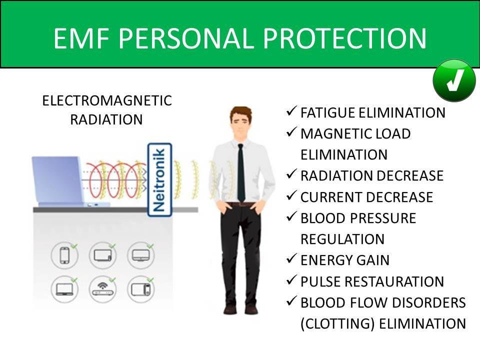 EMF Personal Protection Neitronik